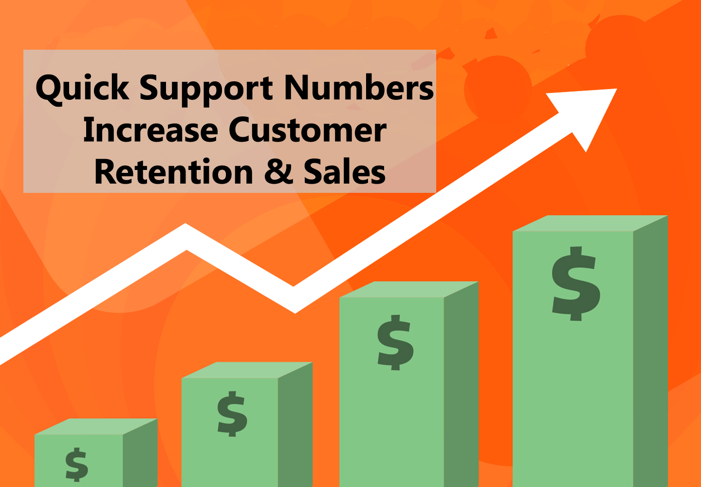 How quick support numbers increase customer retention & Sales