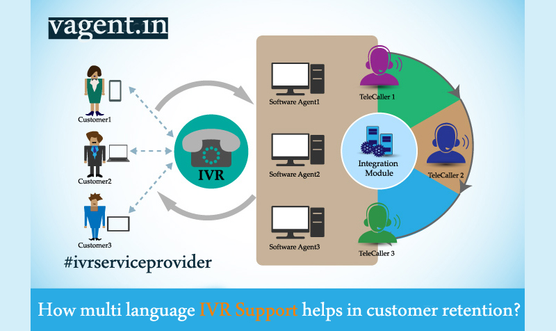 How multi language IVR Support helps in customer retention?